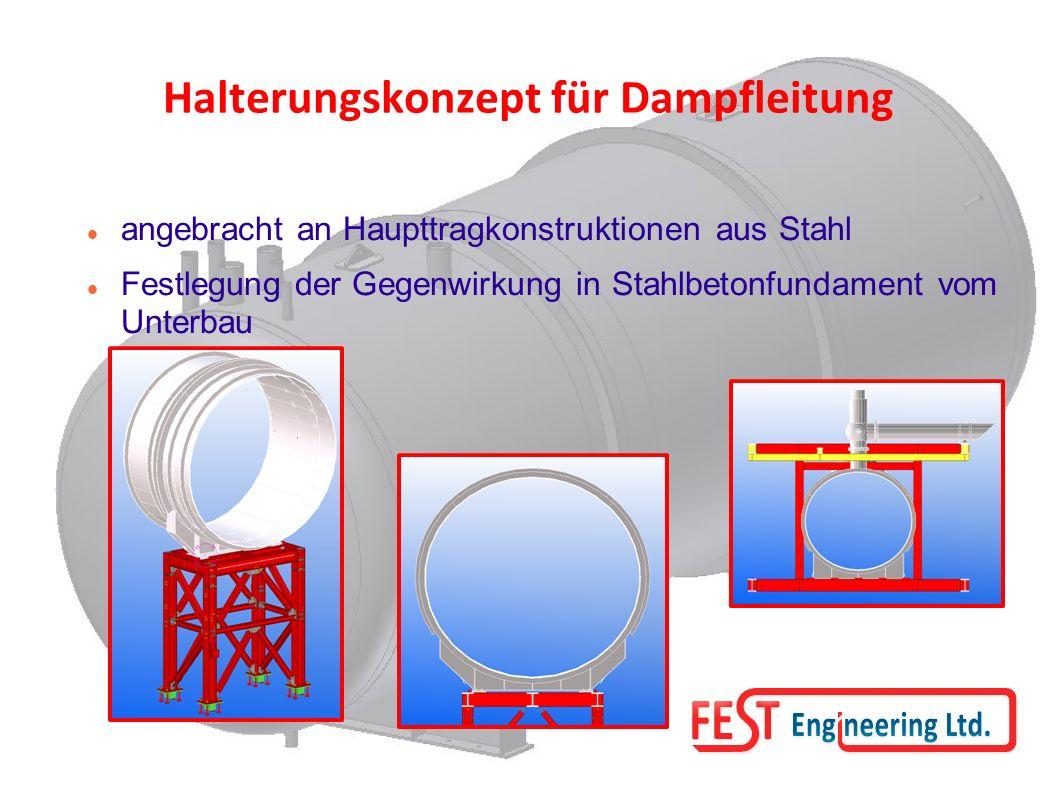 Halterungskonzept für Dampfleitung