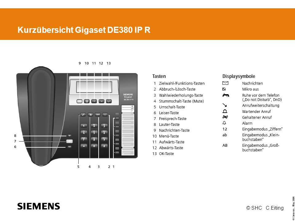 Kurzübersicht Gigaset DE380 IP R