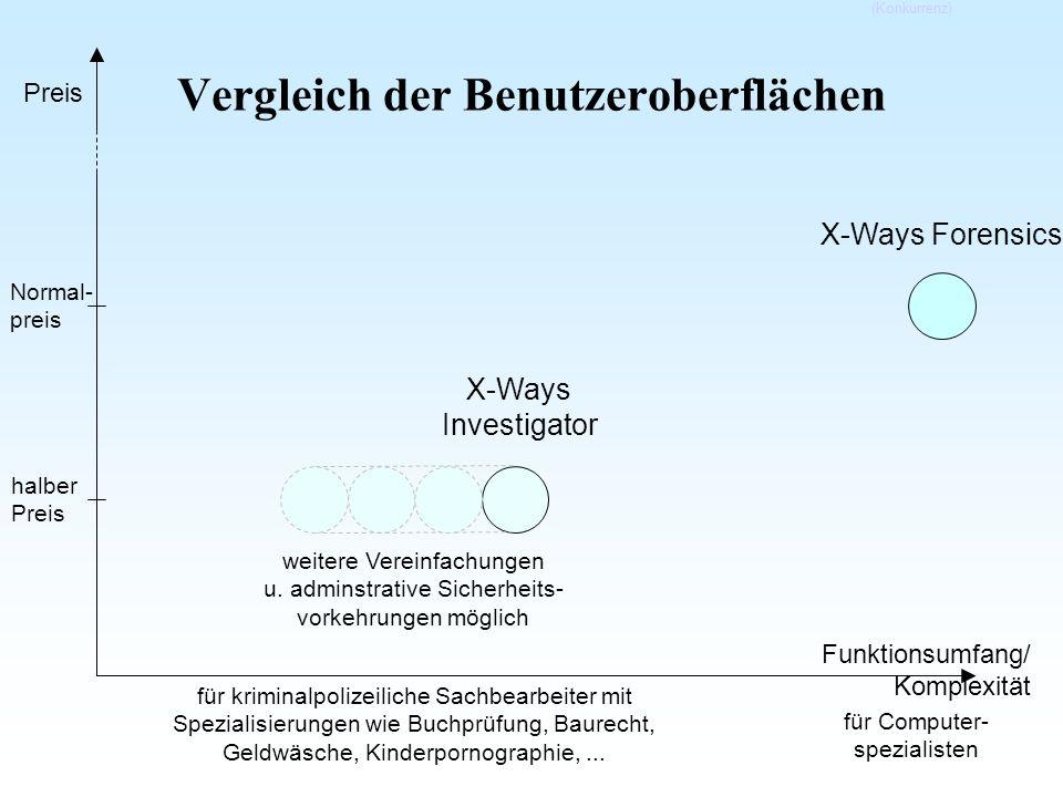 Vergleich der Benutzeroberflächen