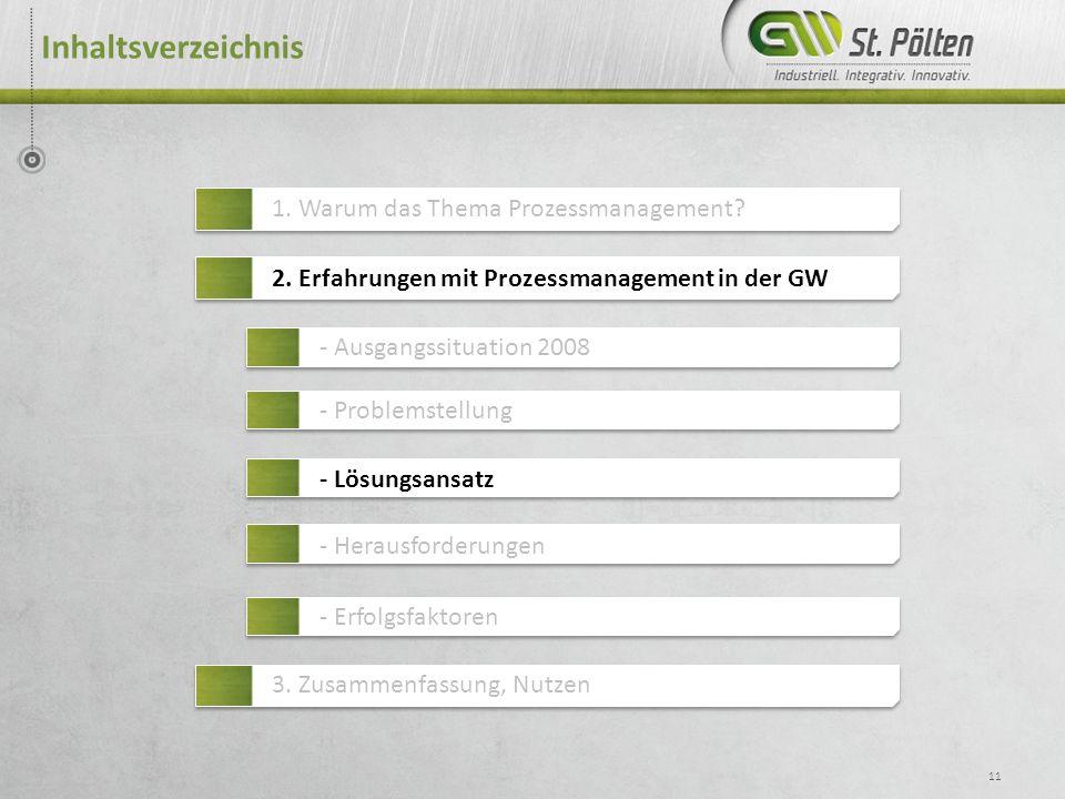 Inhaltsverzeichnis 1. Warum das Thema Prozessmanagement