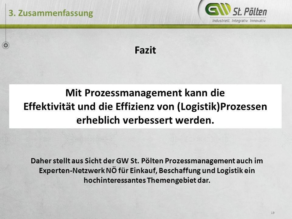 Mit Prozessmanagement kann die