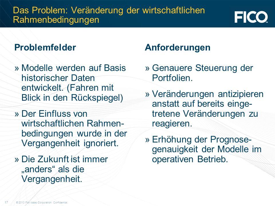 Das Problem: Veränderung der wirtschaftlichen Rahmenbedingungen