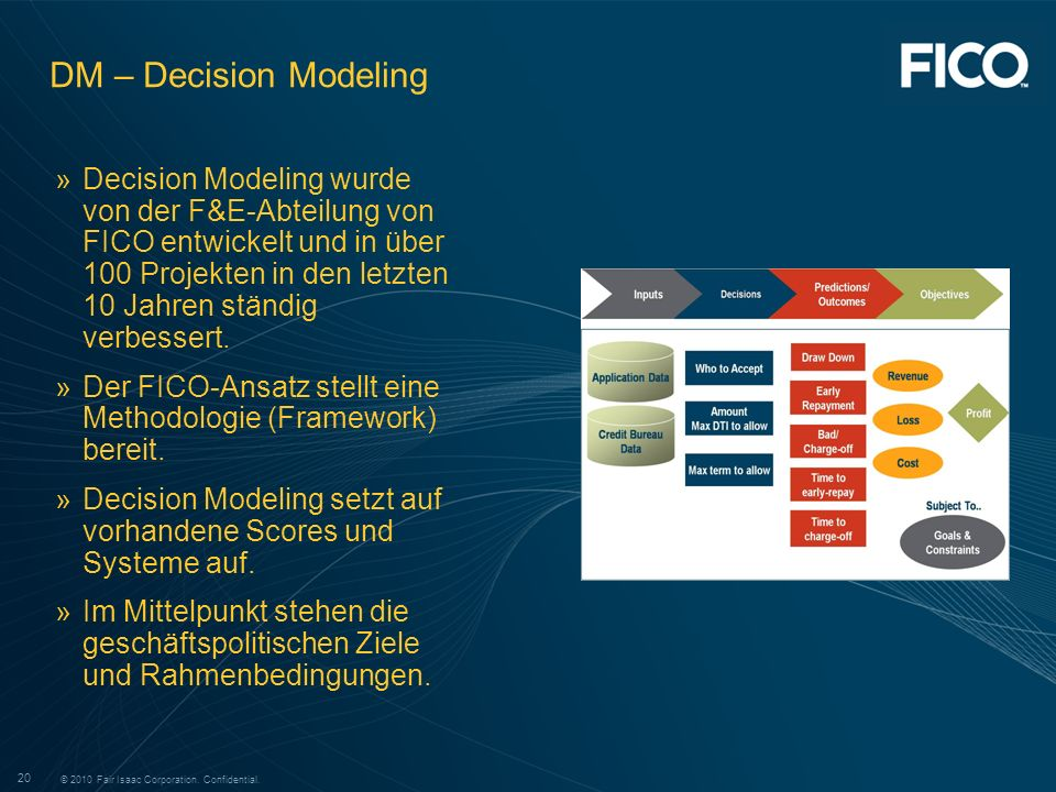DM – Decision Modeling