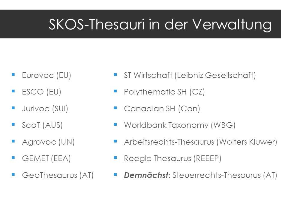 SKOS-Thesauri in der Verwaltung
