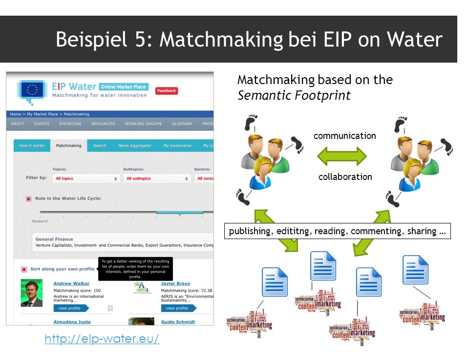 Beispiel 5: Matchmaking bei EIP on Water