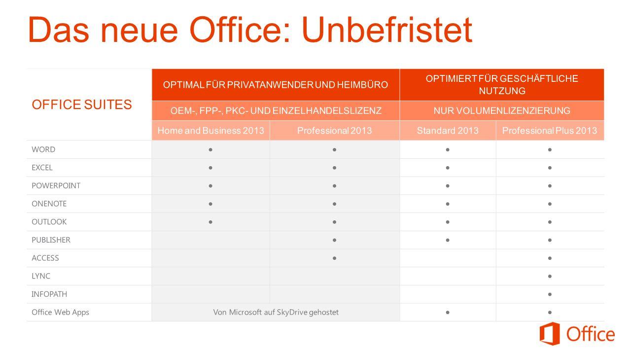 Das neue Office: Unbefristet
