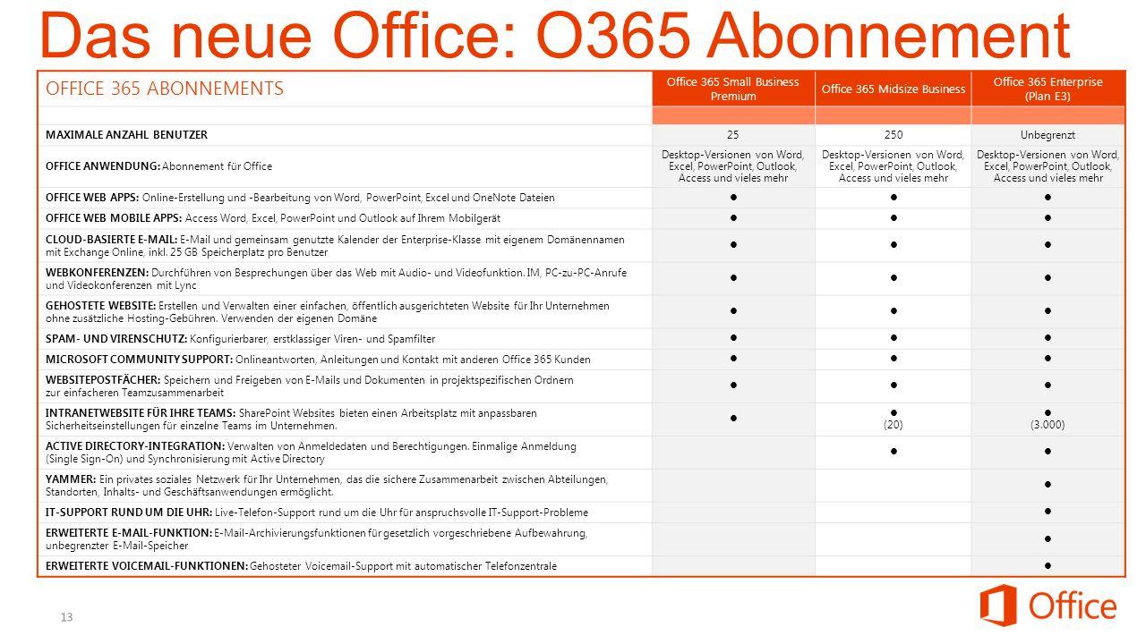 Das neue Office: O365 Abonnement