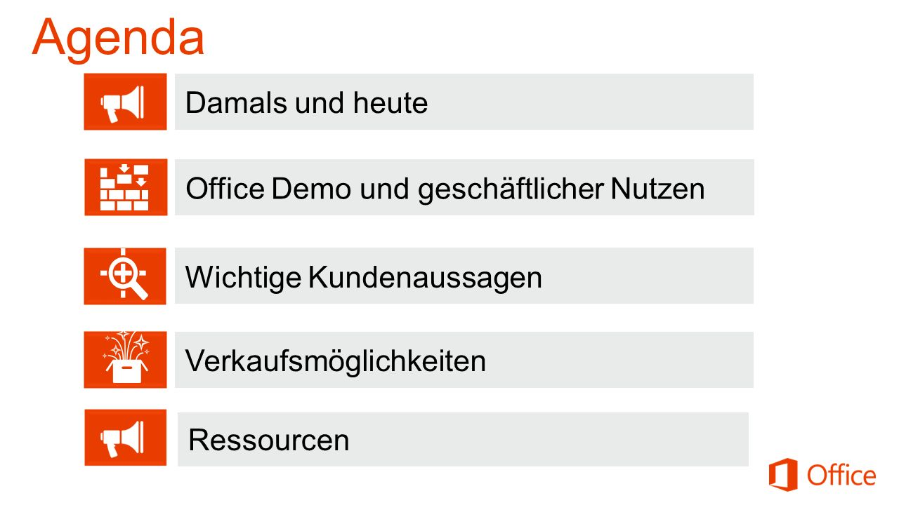 Agenda Damals und heute Office Demo und geschäftlicher Nutzen