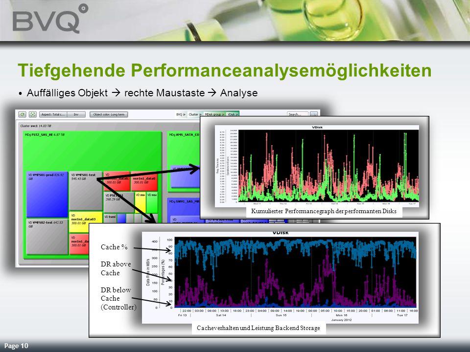Tiefgehende Performanceanalysemöglichkeiten
