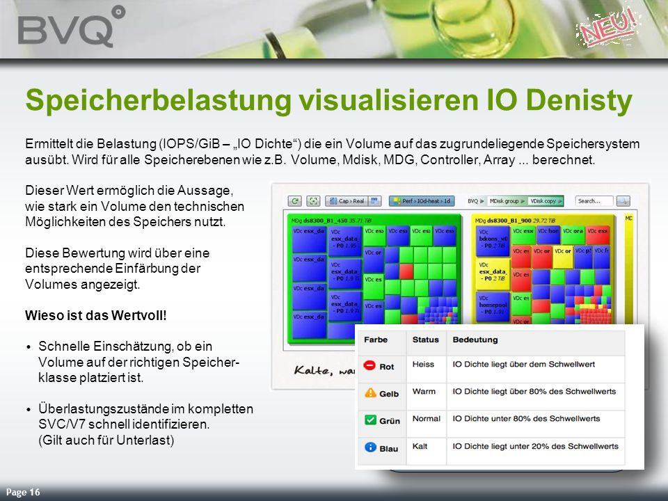 Speicherbelastung visualisieren IO Denisty