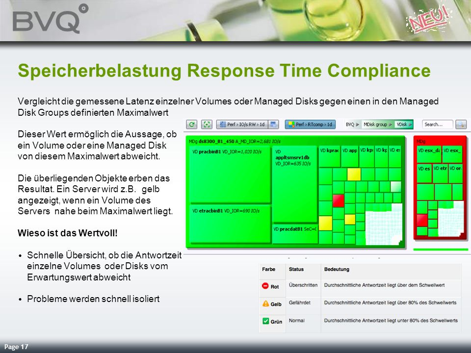 Speicherbelastung Response Time Compliance