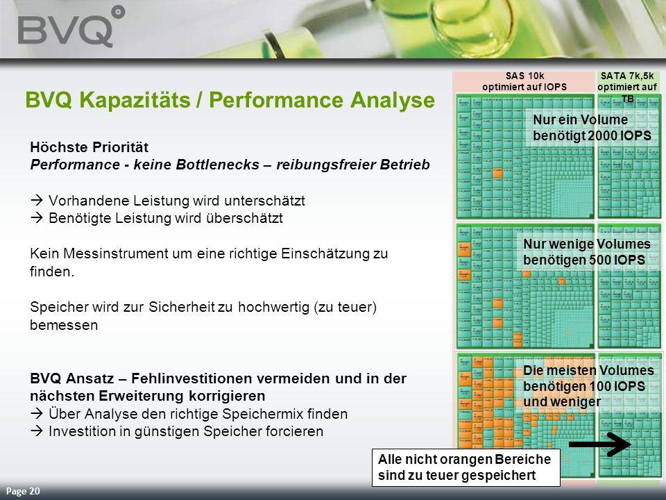 BVQ Kapazitäts / Performance Analyse