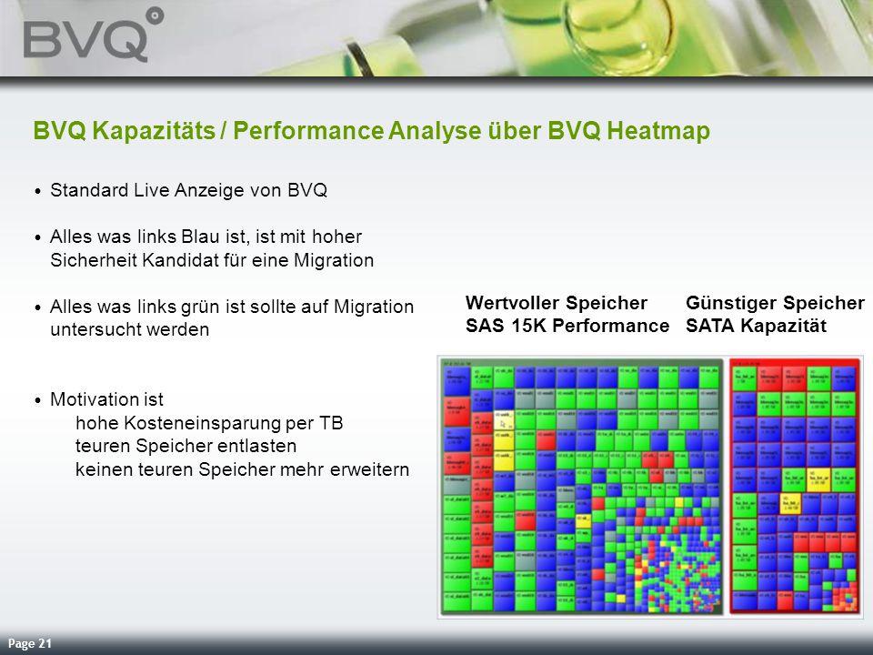 BVQ Kapazitäts / Performance Analyse über BVQ Heatmap