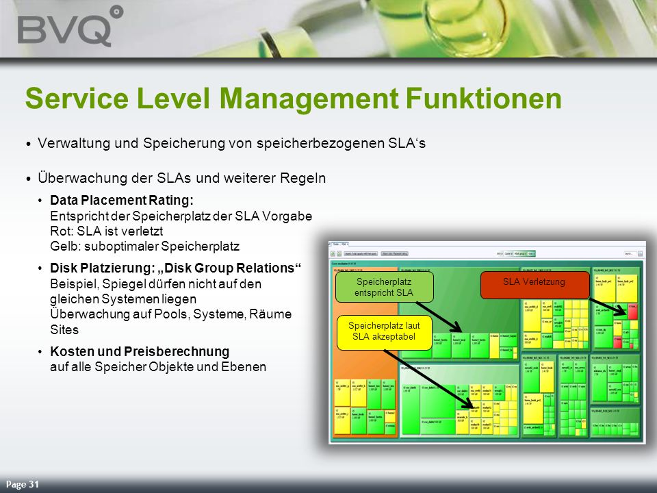 Service Level Management Funktionen