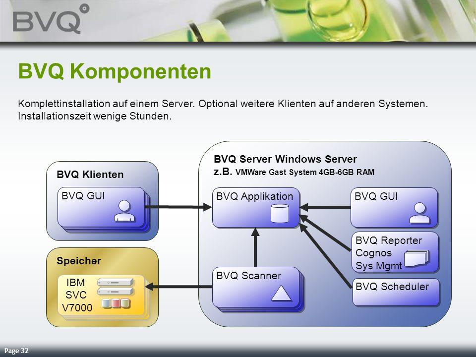 BVQ Komponenten Komplettinstallation auf einem Server. Optional weitere Klienten auf anderen Systemen. Installationszeit wenige Stunden.