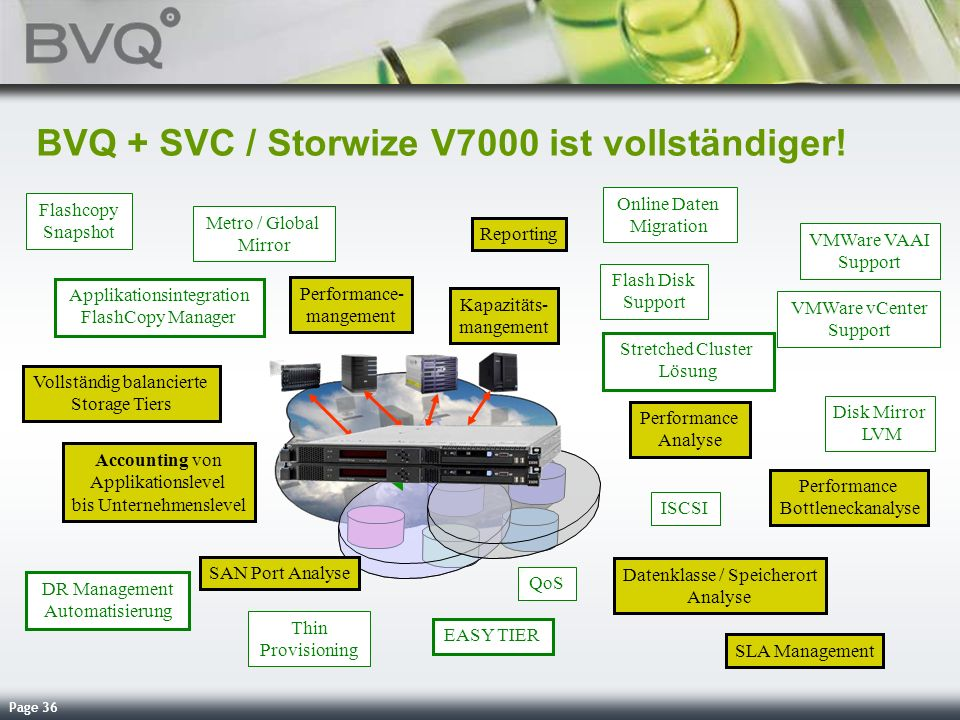 BVQ + SVC / Storwize V7000 ist vollständiger!