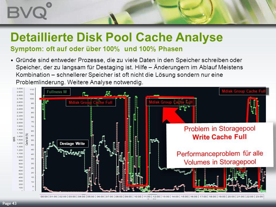 Detaillierte Disk Pool Cache Analyse Symptom: oft auf oder über 100% und 100% Phasen