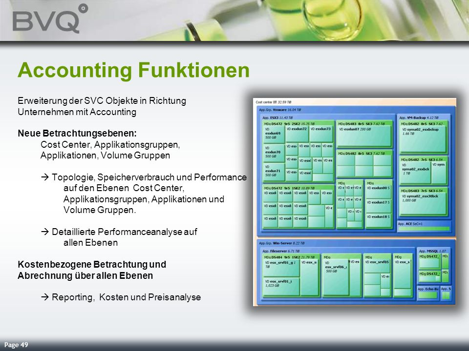 Accounting Funktionen