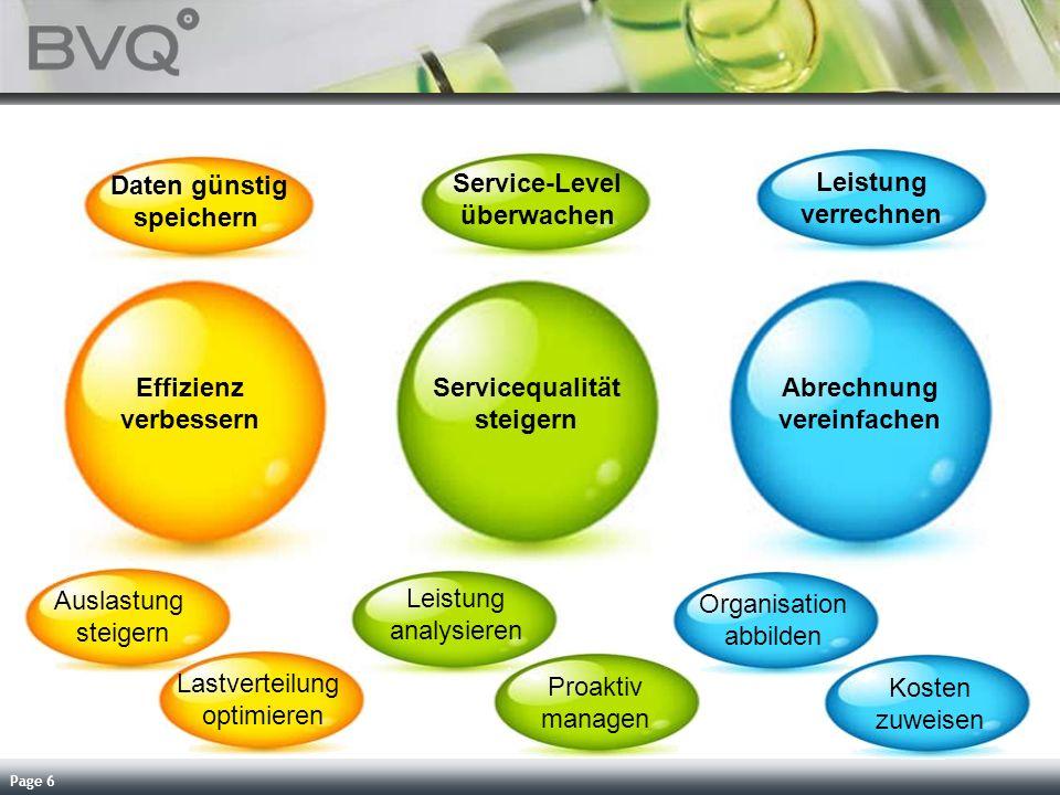 Service-Level überwachen Daten günstig speichern