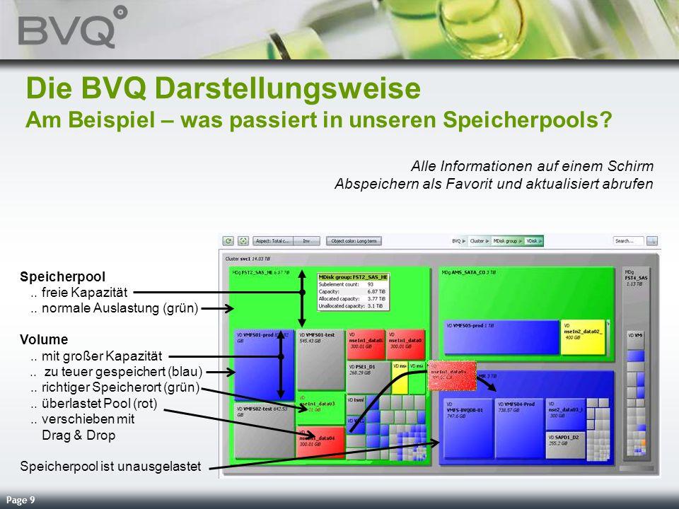 Die BVQ Darstellungsweise Am Beispiel – was passiert in unseren Speicherpools