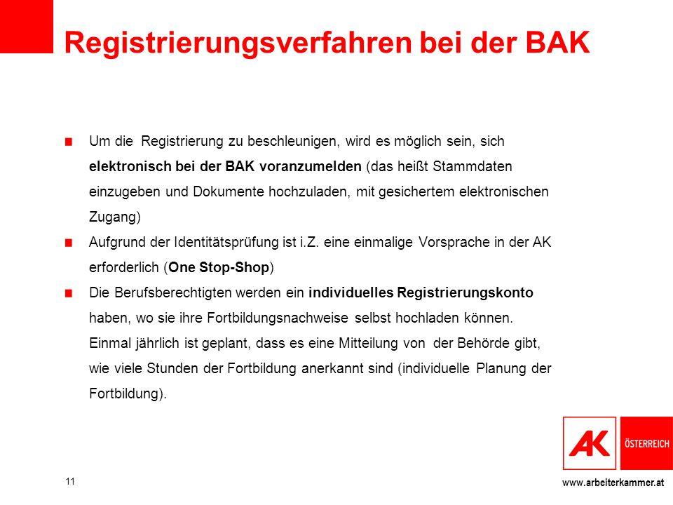Registrierungsverfahren bei der BAK