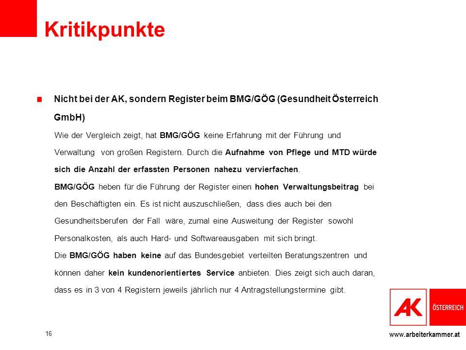 Kritikpunkte Nicht bei der AK, sondern Register beim BMG/GÖG (Gesundheit Österreich GmbH)