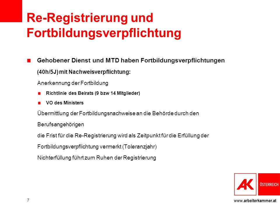 Re-Registrierung und Fortbildungsverpflichtung