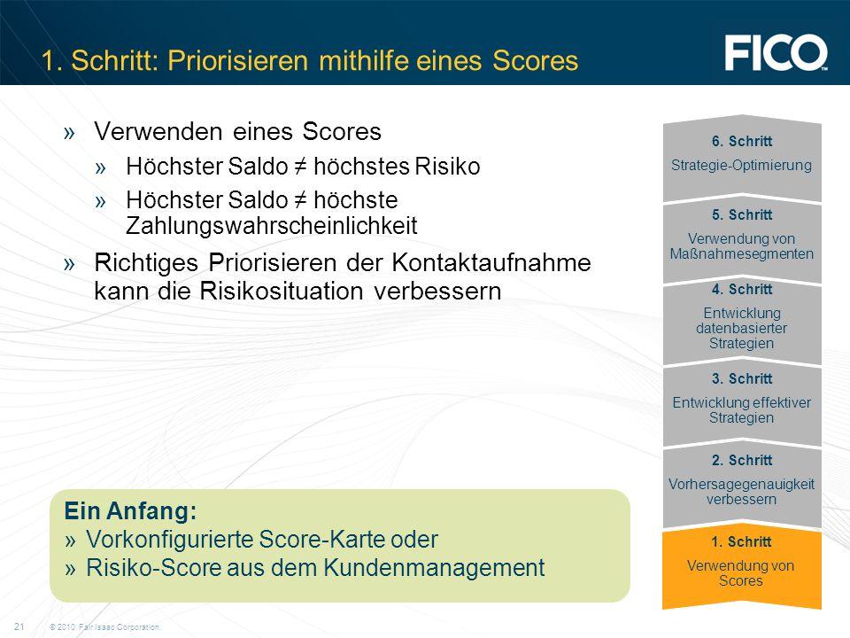 1. Schritt: Priorisieren mithilfe eines Scores