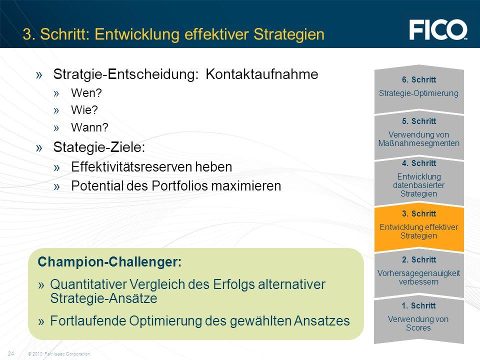 3. Schritt: Entwicklung effektiver Strategien