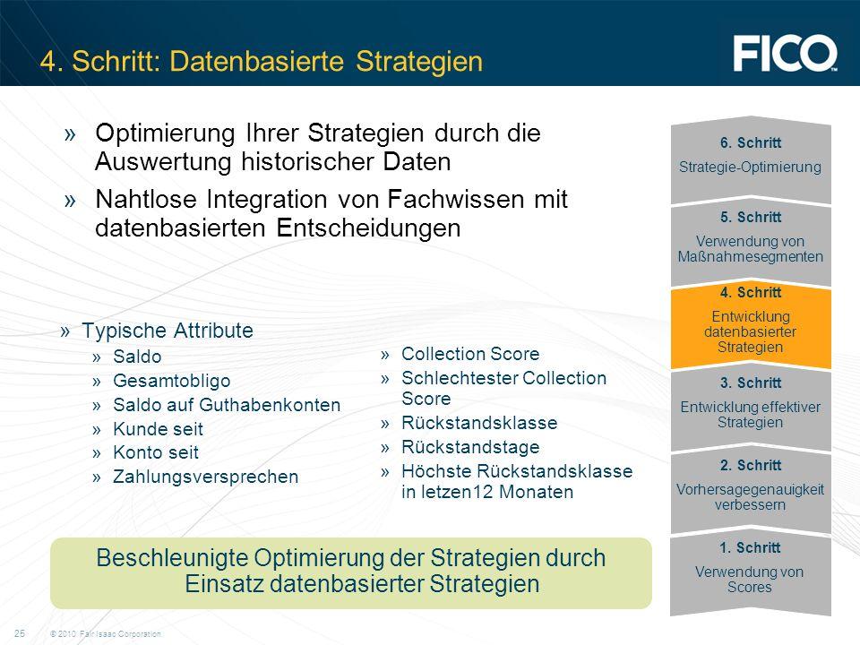 4. Schritt: Datenbasierte Strategien