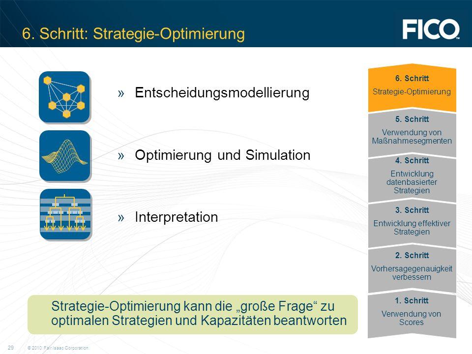 6. Schritt: Strategie-Optimierung