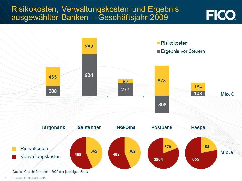 Risikokosten, Verwaltungskosten und Ergebnis ausgewählter Banken – Geschäftsjahr 2009
