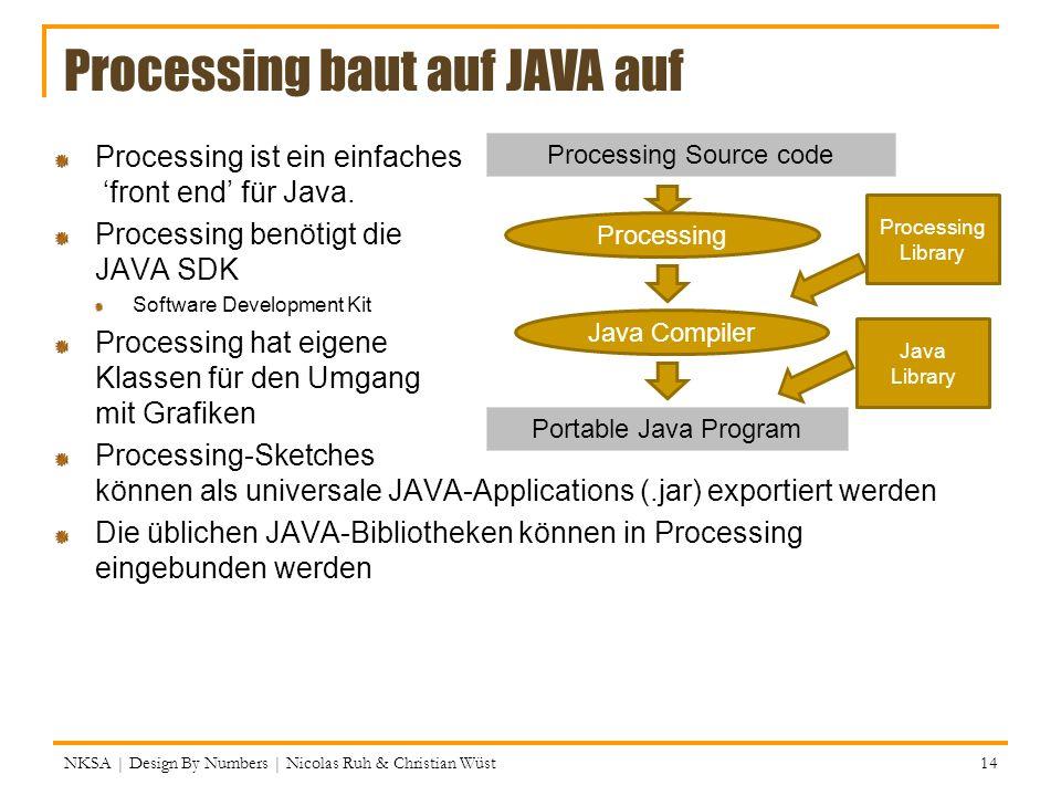 Processing baut auf JAVA auf