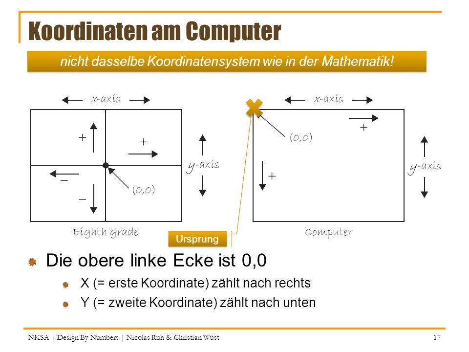 Koordinaten am Computer