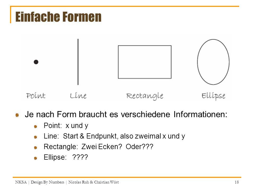 Einfache Formen Je nach Form braucht es verschiedene Informationen: