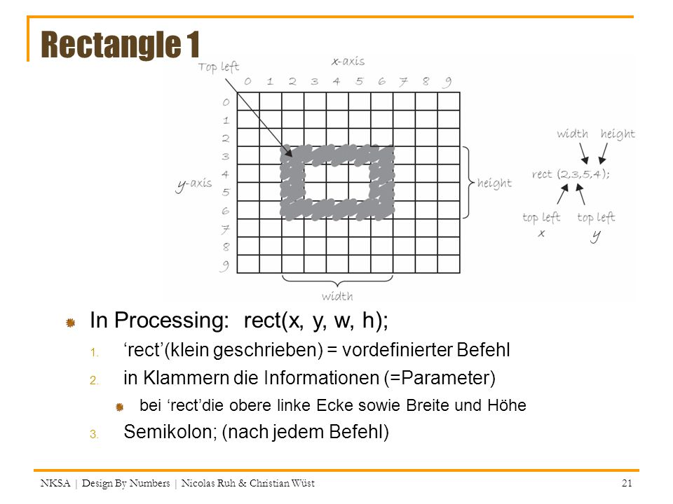 Rectangle 1 In Processing: rect(x, y, w, h);