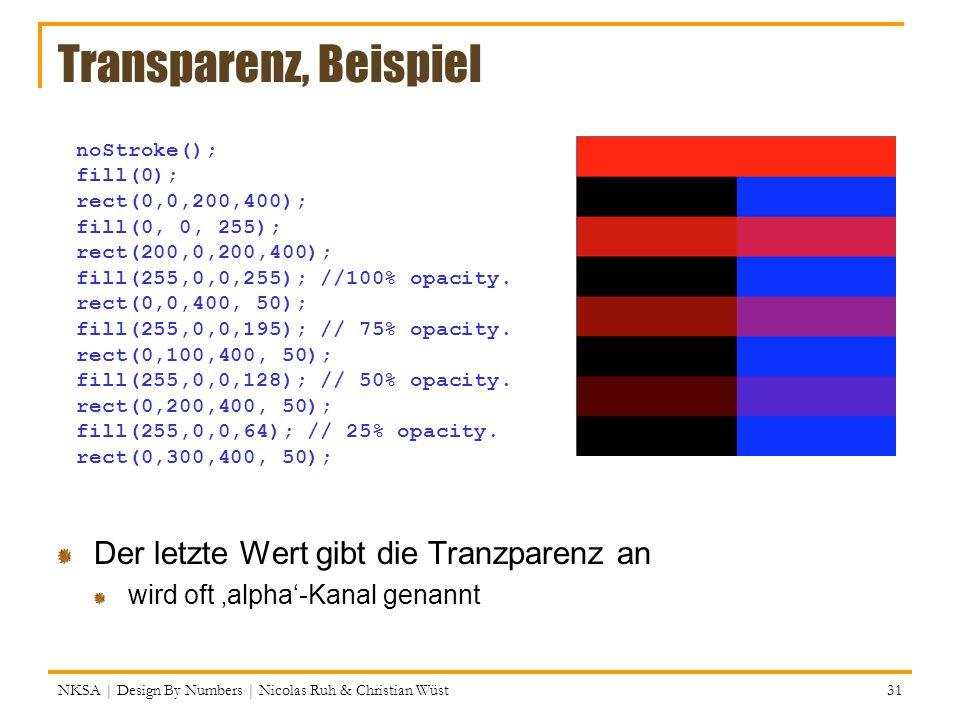 Transparenz, Beispiel Der letzte Wert gibt die Tranzparenz an