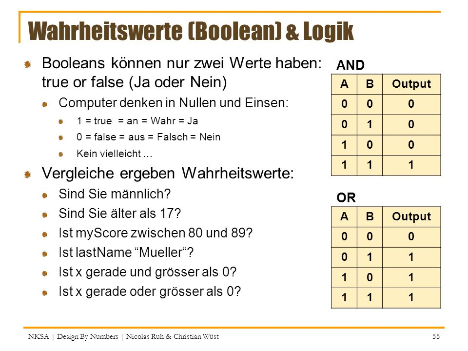 Magnificent Haben Sie Von Mathe Arbeitsblatt 89 Mold - Mathe Super ...