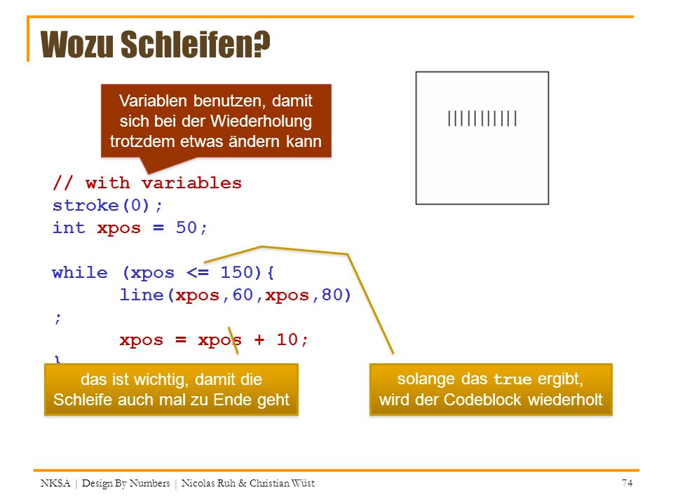 Wozu Schleifen // with variables stroke(0); int xpos = 50;