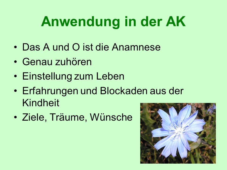 Anwendung in der AK Das A und O ist die Anamnese Genau zuhören
