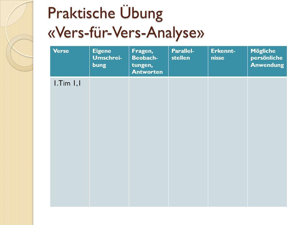 Praktische Übung «Vers-für-Vers-Analyse»