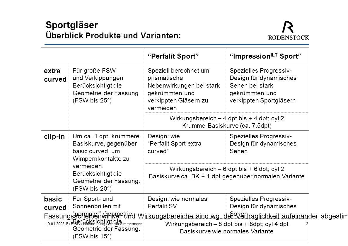 Sportgläser Überblick Produkte und Varianten: