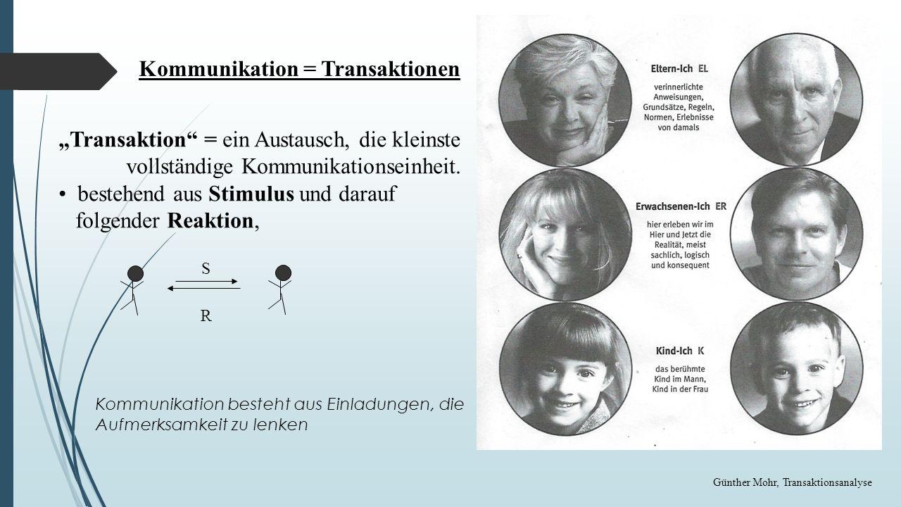 Kommunikation = Transaktionen