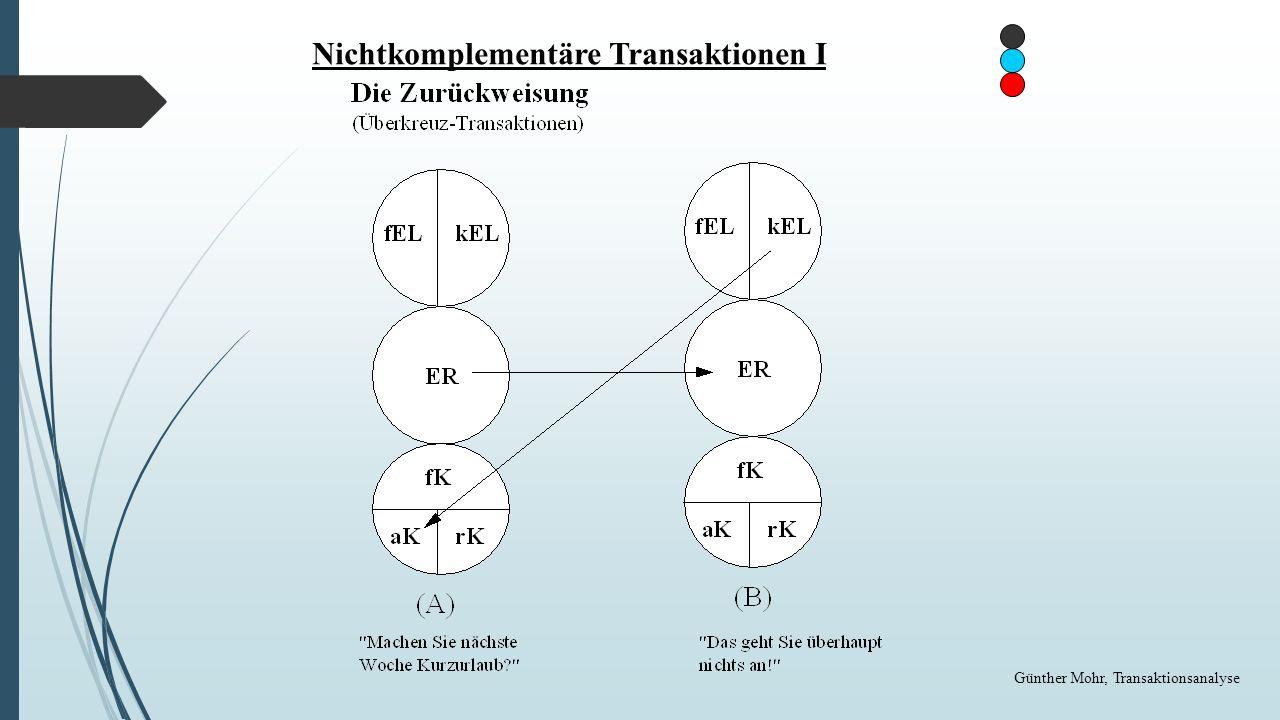 Nichtkomplementäre Transaktionen I