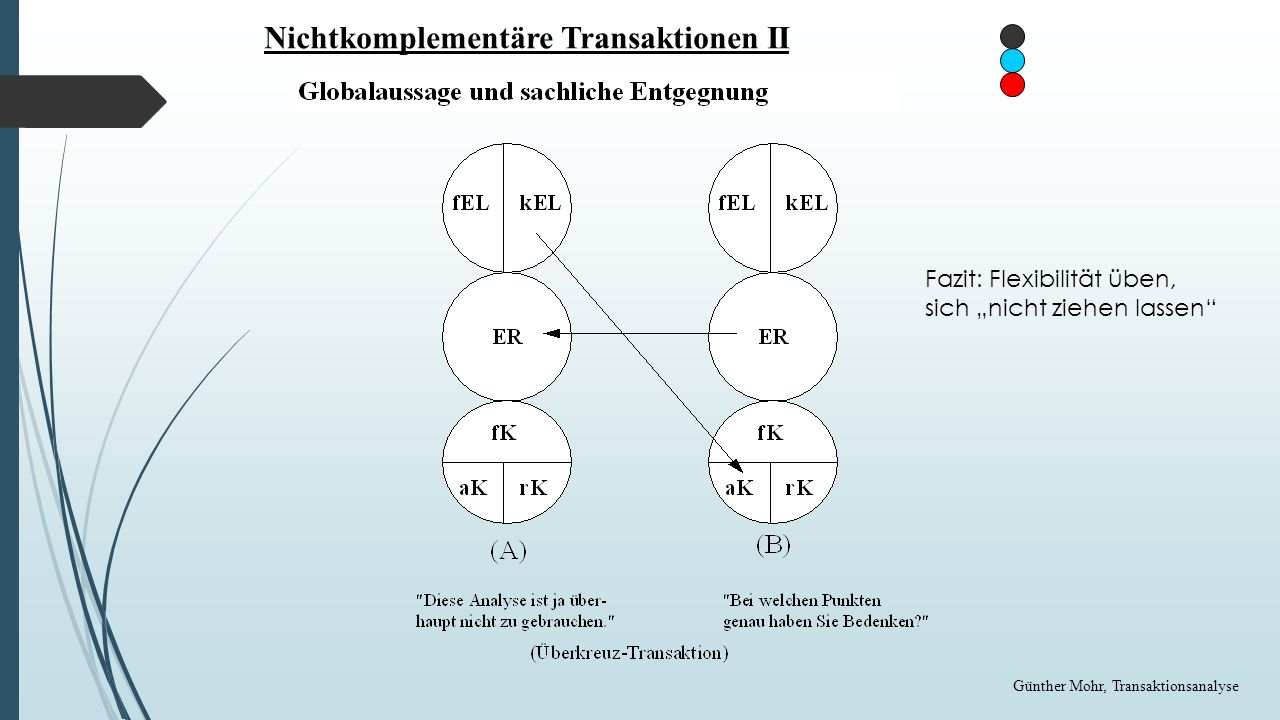 Nichtkomplementäre Transaktionen II