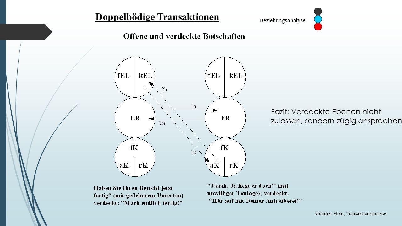 Doppelbödige Transaktionen