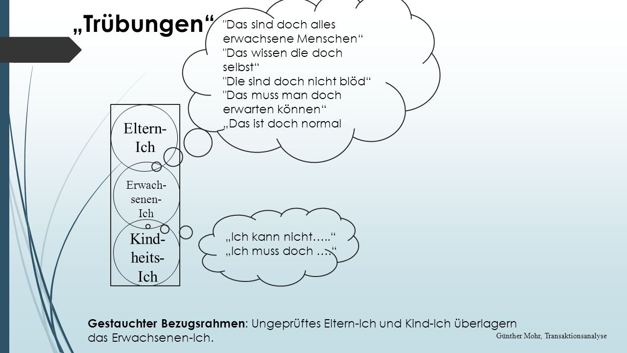 """""""Trübungen Eltern- Ich Kind- heits- Ich"""