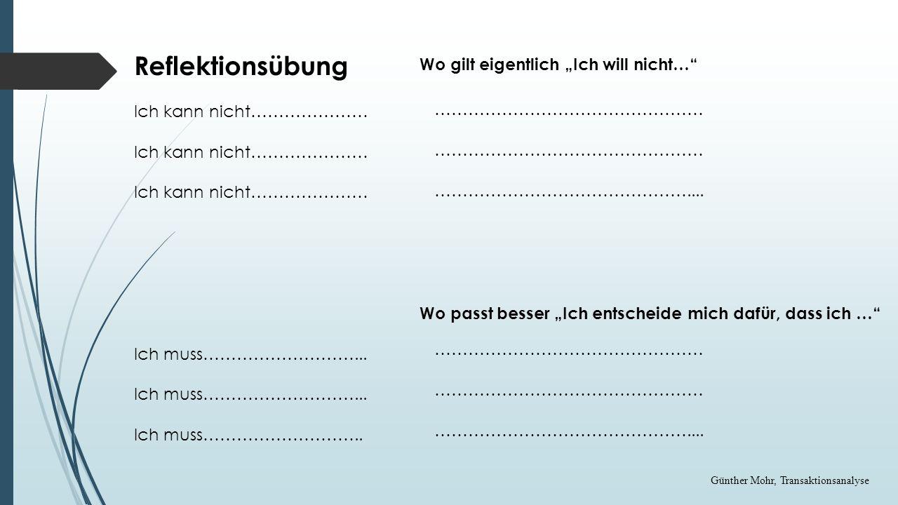 """Reflektionsübung Wo gilt eigentlich """"Ich will nicht…"""
