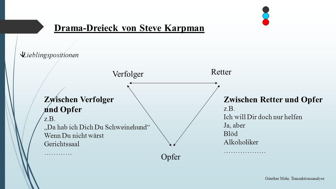 Drama-Dreieck von Steve Karpman