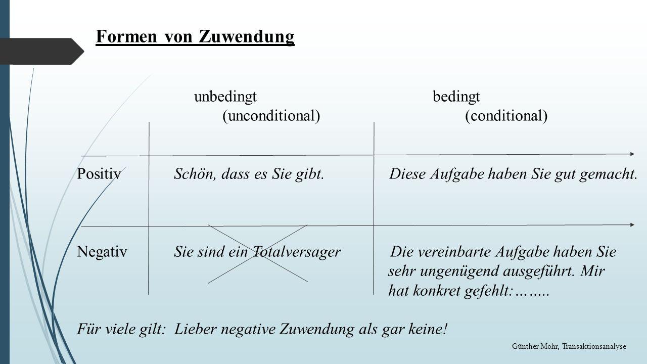 Formen von Zuwendung unbedingt bedingt (unconditional) (conditional)